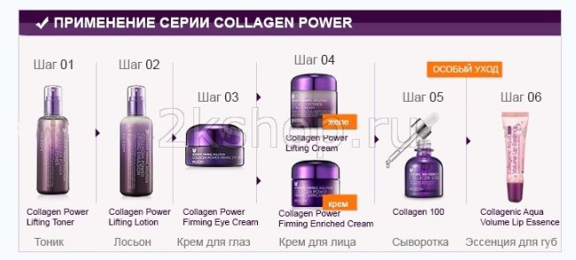 Mizon collagen power серия купить